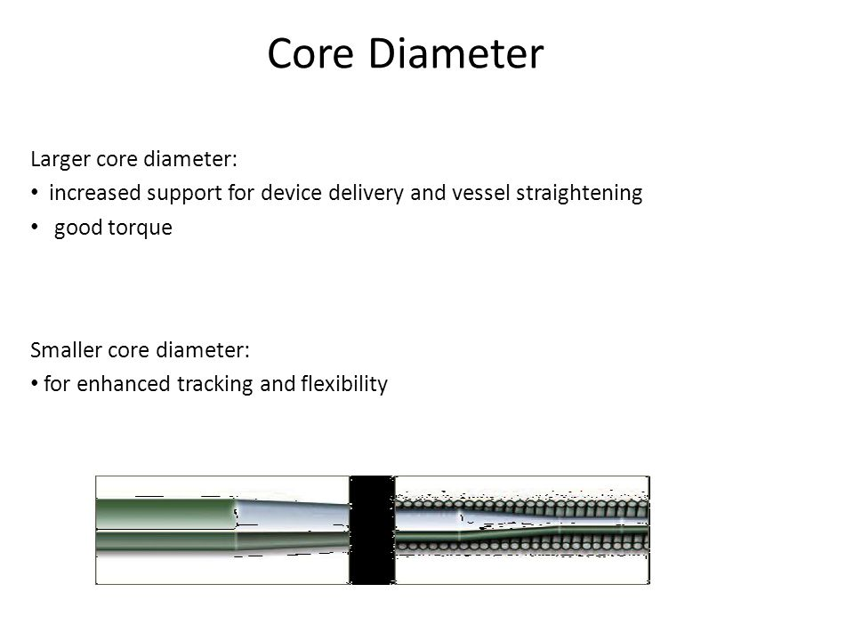 Core Diameter Larger core diameter: