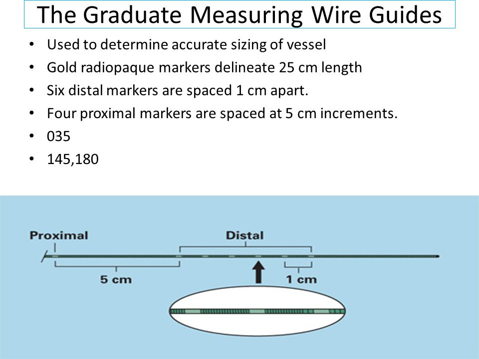 The Graduate Measuring Wire Guides