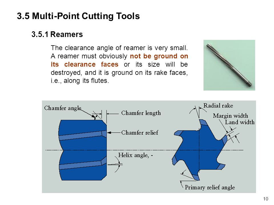 3.5 Multi-Point Cutting Tools