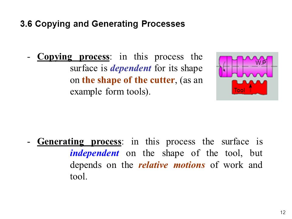 3.6 Copying and Generating Processes