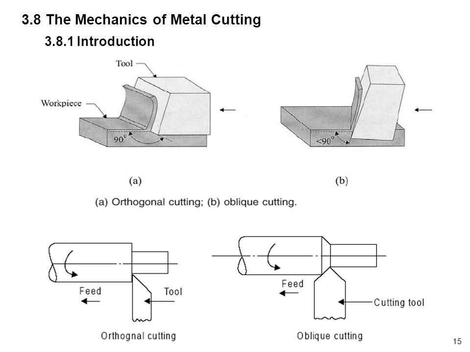 3.8 The Mechanics of Metal Cutting