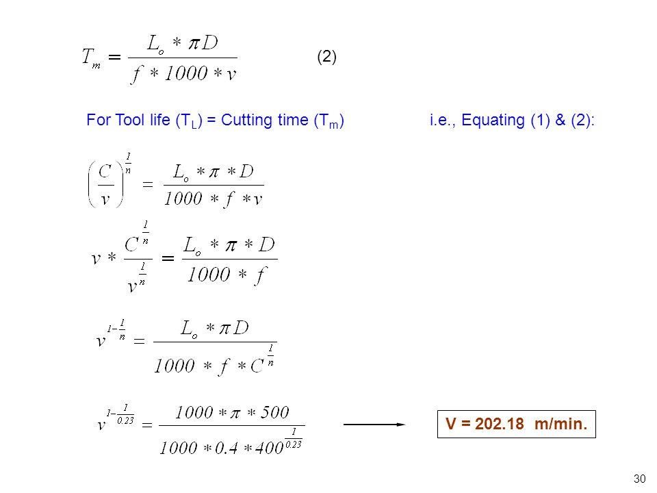 (2) For Tool life (TL) = Cutting time (Tm) i.e., Equating (1) & (2): V = 202.18 m/min.