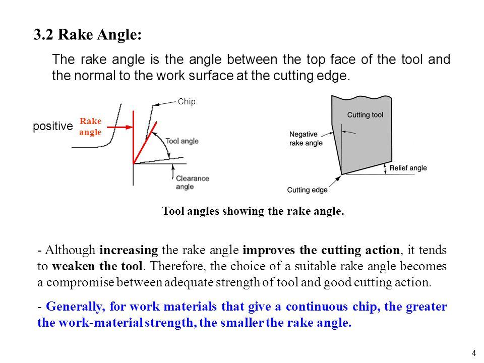 Tool angles showing the rake angle.