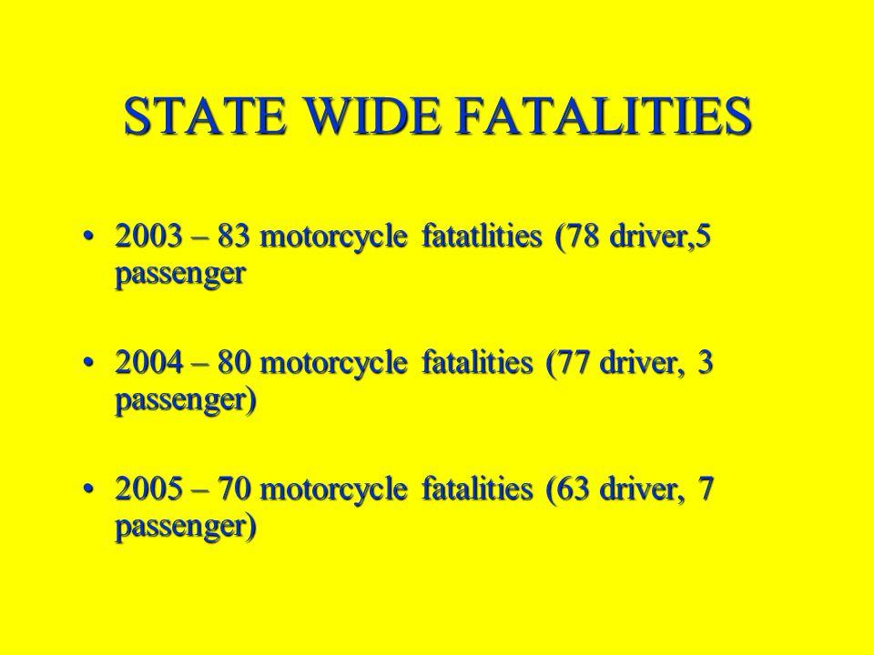 STATE WIDE FATALITIES 2003 – 83 motorcycle fatatlities (78 driver,5 passenger. 2004 – 80 motorcycle fatalities (77 driver, 3 passenger)