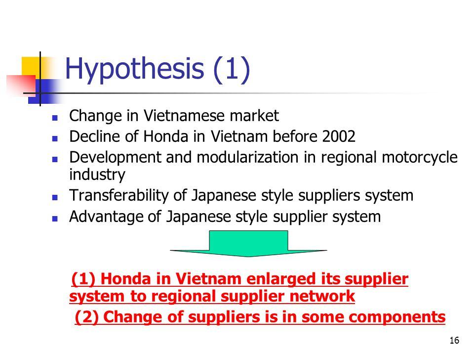 Hypothesis (1) Change in Vietnamese market