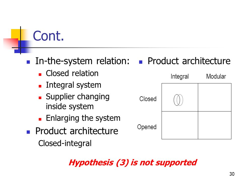 Cont. In-the-system relation: Product architecture
