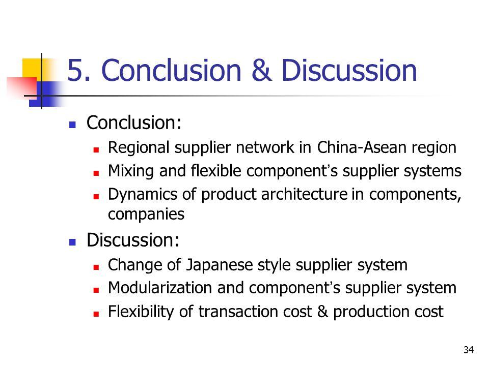5. Conclusion & Discussion
