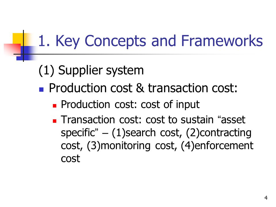 1. Key Concepts and Frameworks