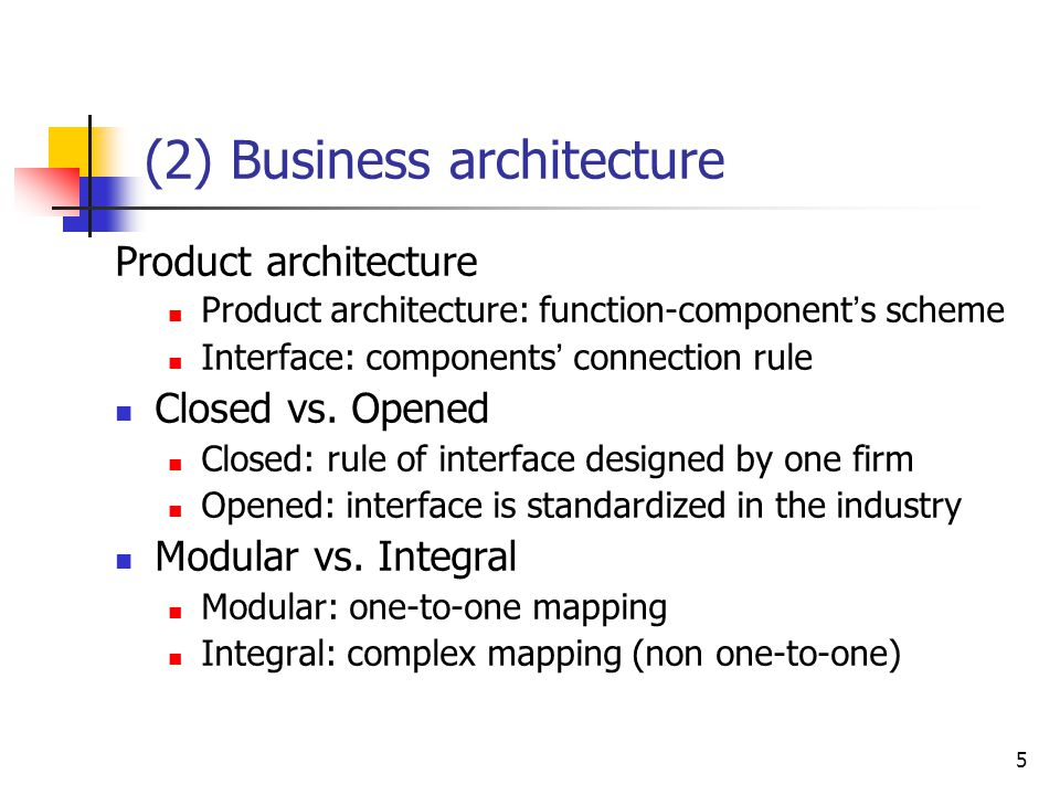 (2) Business architecture