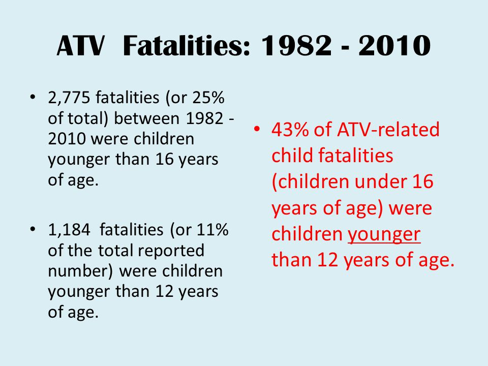 ATV Fatalities: 1982 - 2010 2,775 fatalities (or 25% of total) between 1982 - 2010 were children younger than 16 years of age.