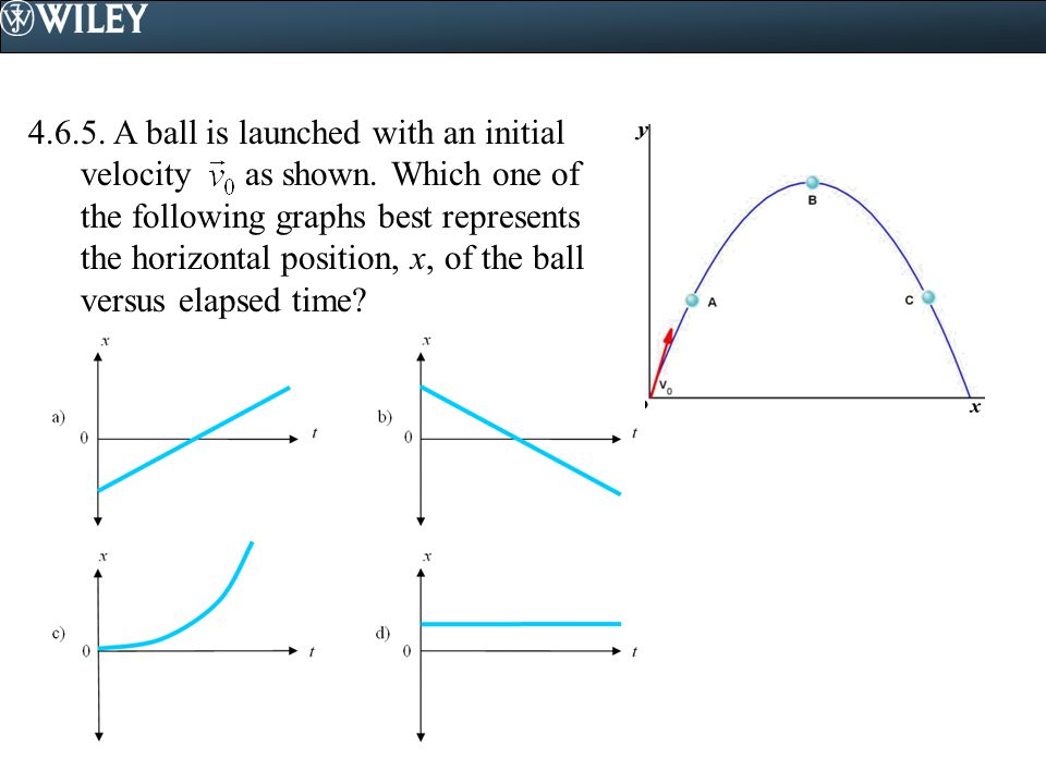 4. 6. 5. A ball is launched with an initial velocity as shown