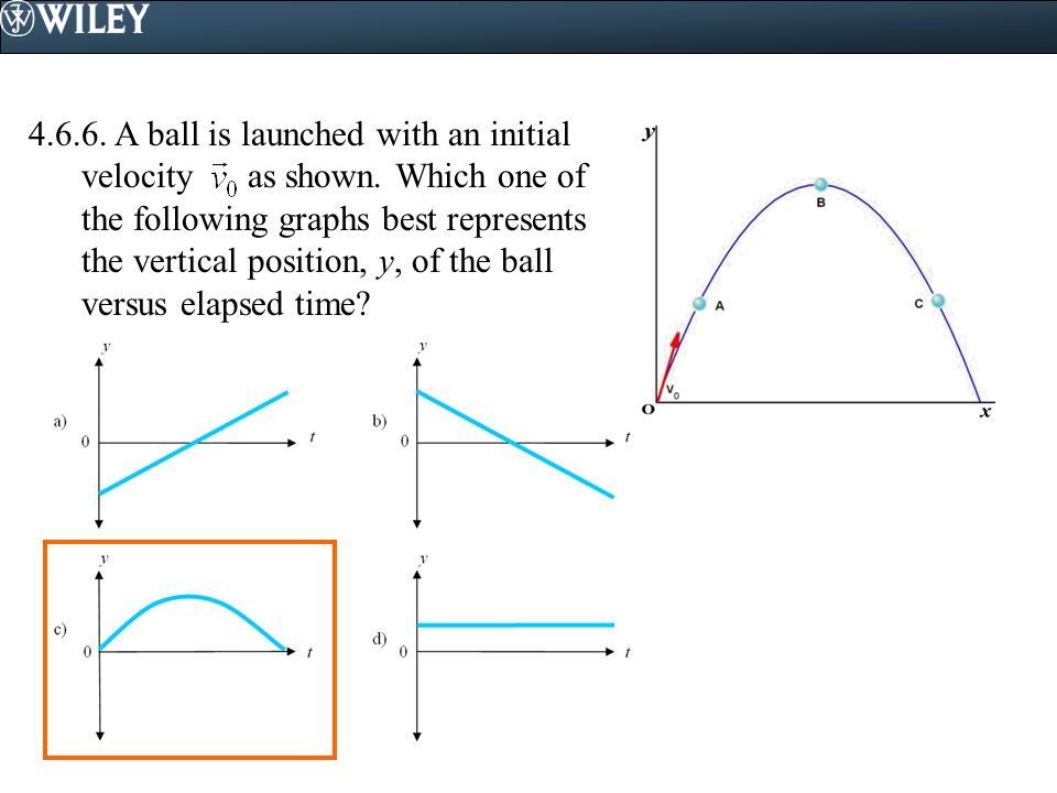 4. 6. 6. A ball is launched with an initial velocity as shown