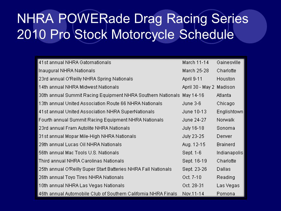 NHRA POWERade Drag Racing Series 2010 Pro Stock Motorcycle Schedule