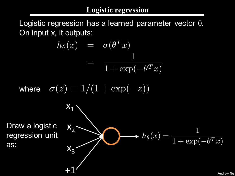 x1 x2 x3 +1 Logistic regression