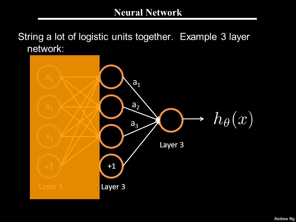 String a lot of logistic units together. Example 3 layer network: