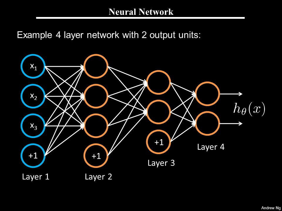 Example 4 layer network with 2 output units: