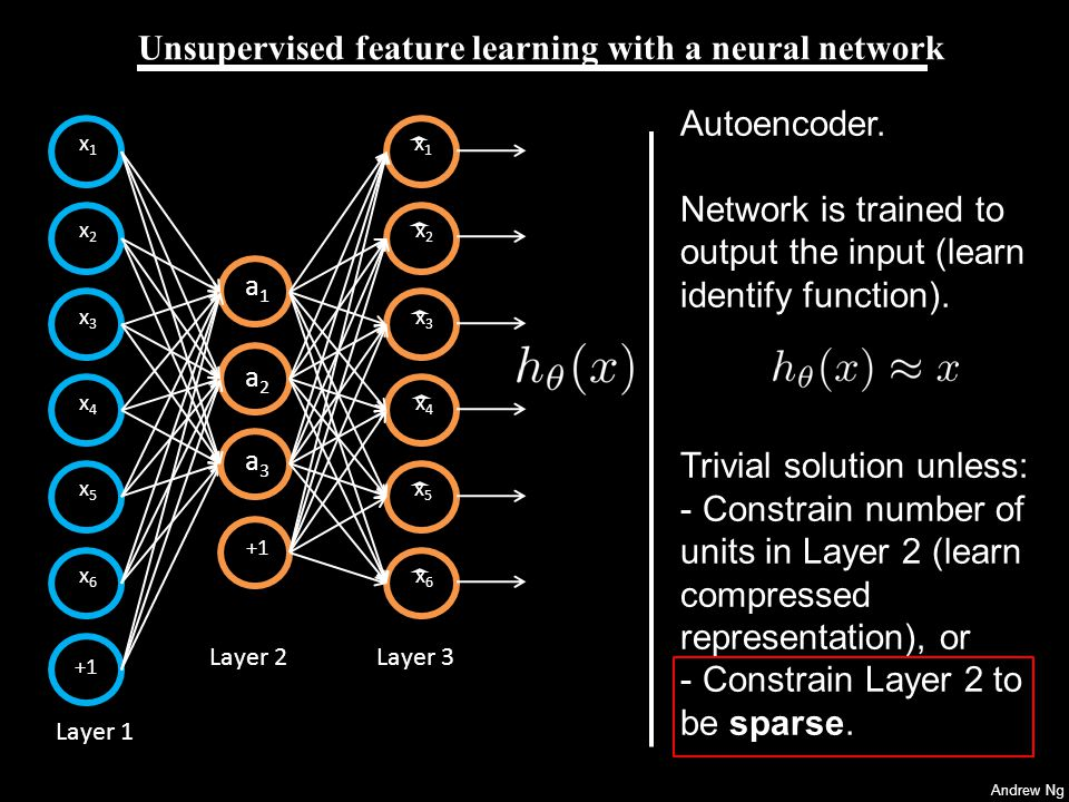 Unsupervised feature learning with a neural network