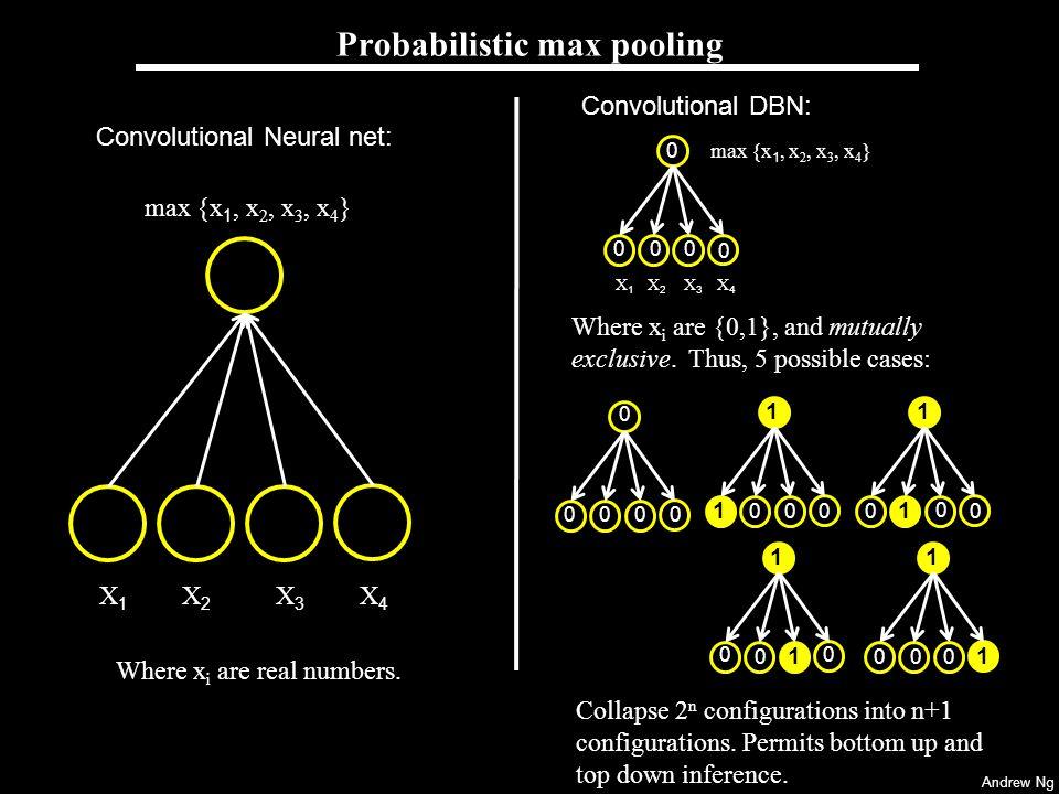 Probabilistic max pooling