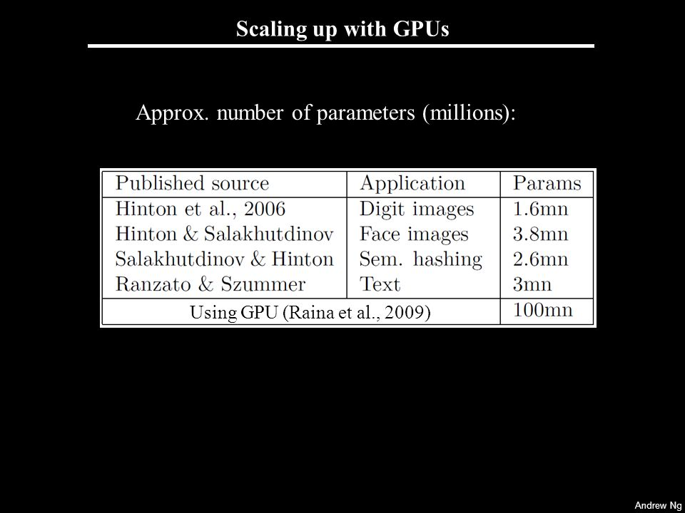 Approx. number of parameters (millions):