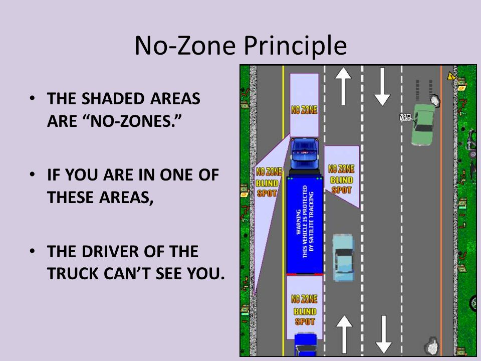 No-Zone Principle THE SHADED AREAS ARE NO-ZONES.