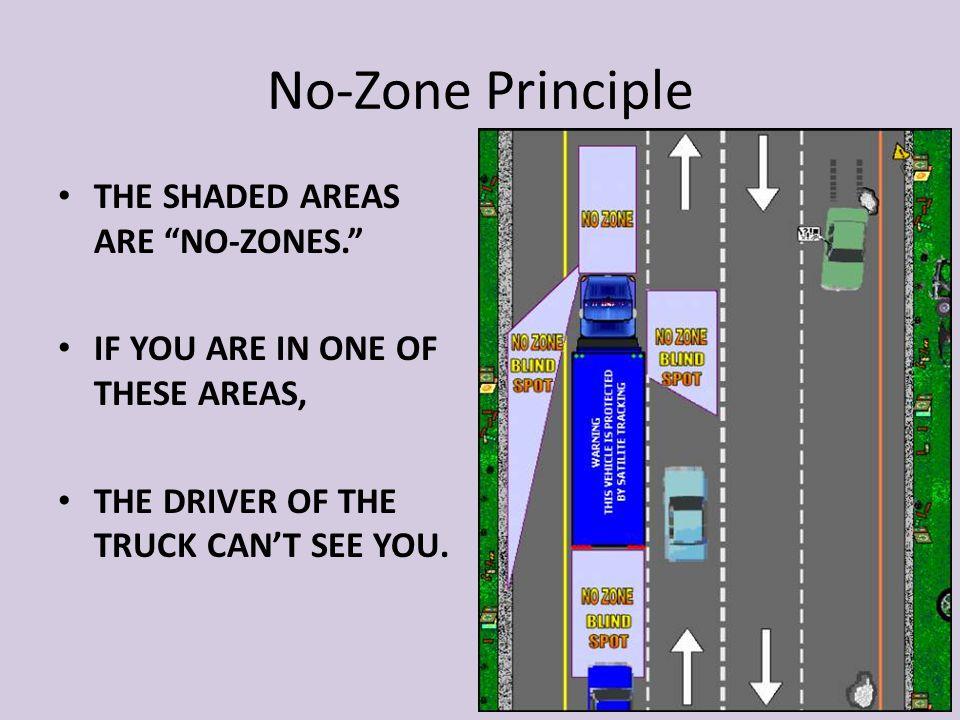 No-Zone Principle THE SHADED AREAS ARE NO-ZONES.