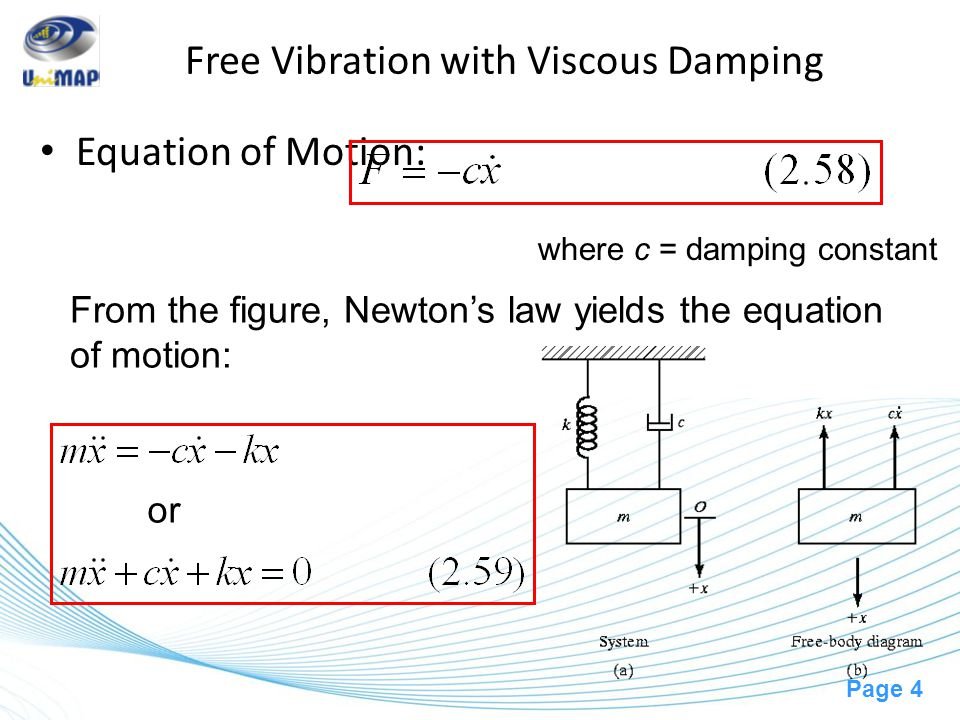 Free Vibration with Viscous Damping