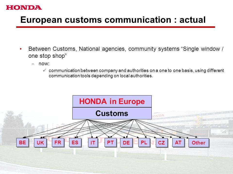 EURO TAX & CUSTOMS DEPARTMENT