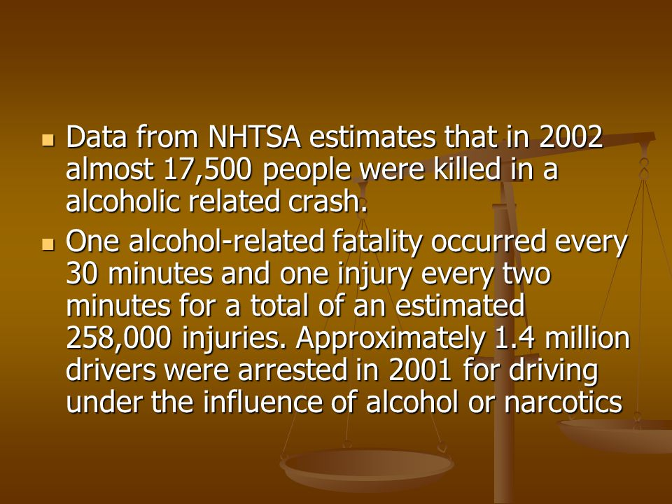 Data from NHTSA estimates that in 2002 almost 17,500 people were killed in a alcoholic related crash.