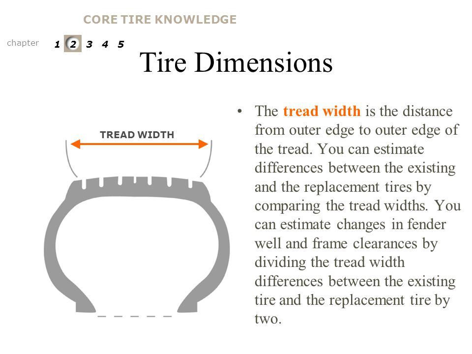CORE TIRE KNOWLEDGE Tire Dimensions. chapter. 1 2 3 4 5. TIRE AND RIM DIMENSIONS. Tread Width.