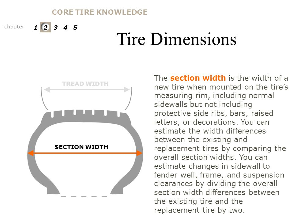 CORE TIRE KNOWLEDGE chapter. 1 2 3 4 5. Tire Dimensions. TIRE AND RIM DIMENSIONS. Section Width.