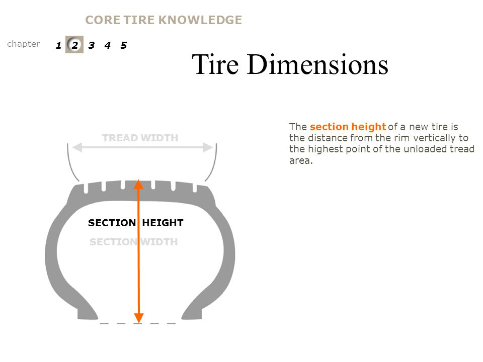 Tire Dimensions CORE TIRE KNOWLEDGE Section Height 1 2 3 4 5