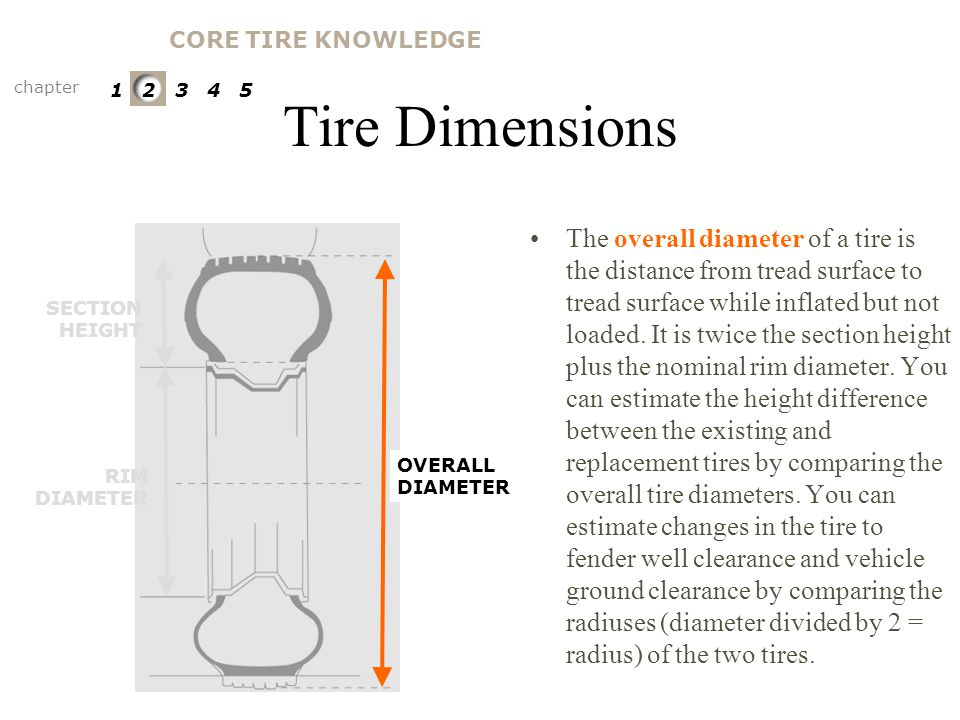 CORE TIRE KNOWLEDGE Tire Dimensions. chapter. 1 2 3 4 5. TIRE AND RIM DIMENSIONS. Overall Diameter.
