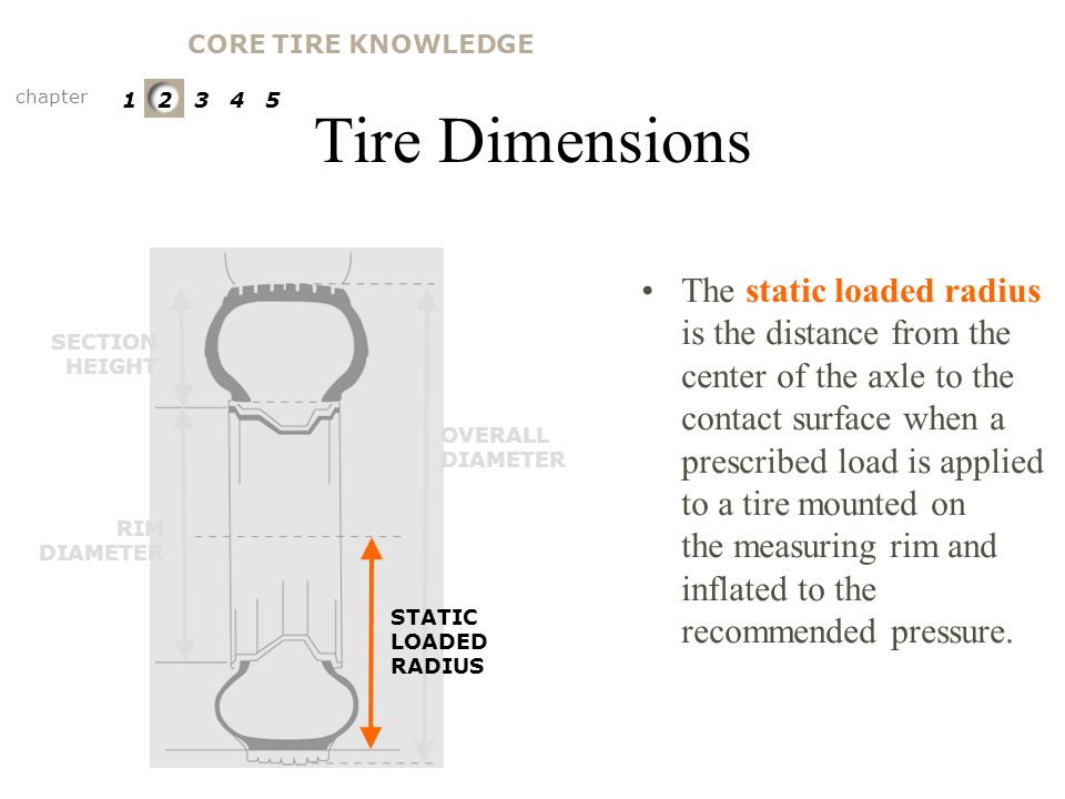 CORE TIRE KNOWLEDGE Tire Dimensions. chapter. 1 2 3 4 5. TIRE AND RIM DIMENSIONS. Static Loaded Radius.