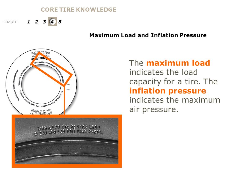 CORE TIRE KNOWLEDGE chapter. 1 2 3 4 5. Additional Tire Sidewall Information. TIRE SIDEWALL INFORMATION.