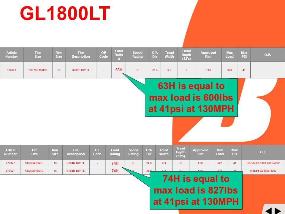 GL1800LT 63H is equal to max load is 600lbs at 41psi at 130MPH