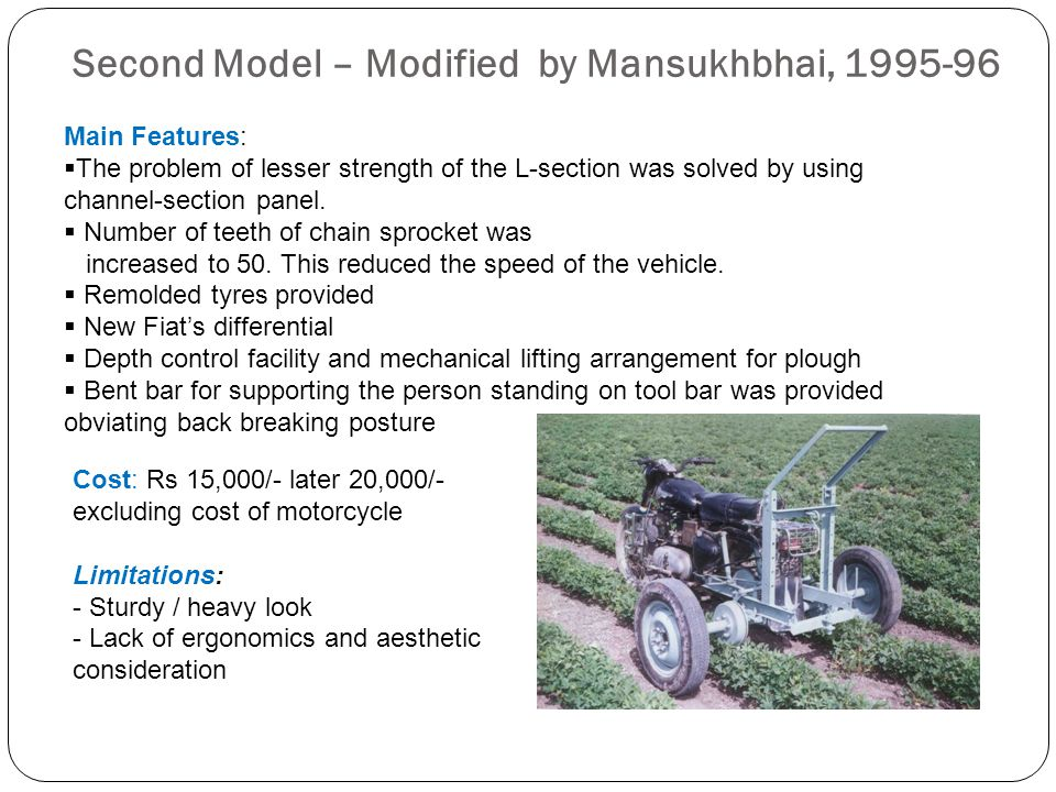 Second Model – Modified by Mansukhbhai, 1995-96