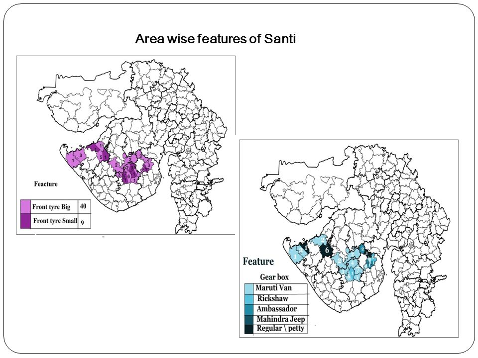 Area wise features of Santi