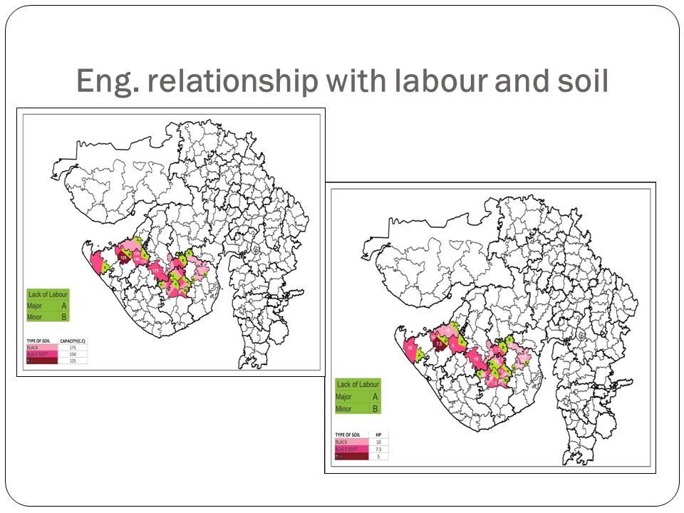 Eng. relationship with labour and soil