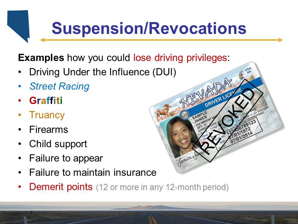 Suspension/Revocations