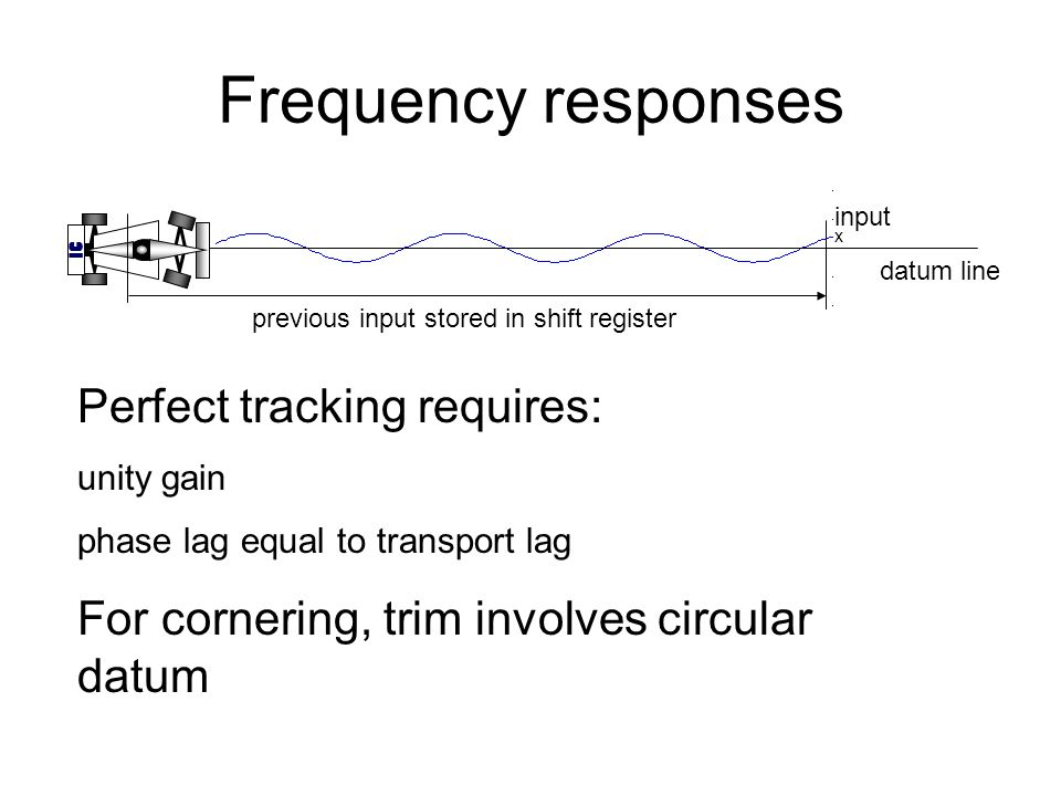 Frequency responses Perfect tracking requires: