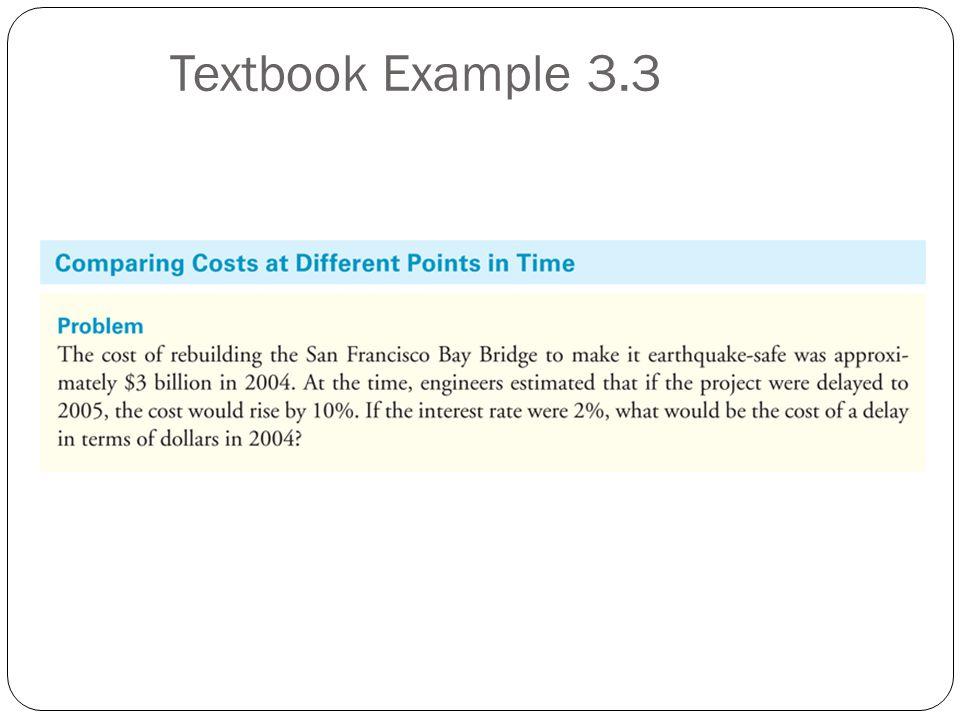 Textbook Example 3.3