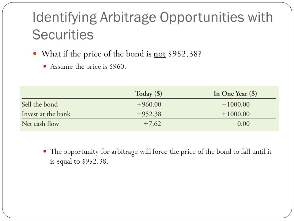 Identifying Arbitrage Opportunities with Securities