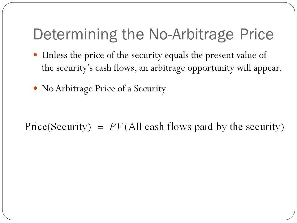 Determining the No-Arbitrage Price