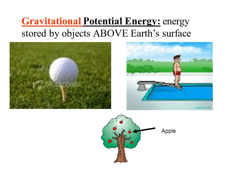 Gravitational Potential Energy: energy stored by objects ABOVE Earth's surface