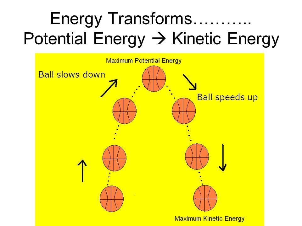 Energy Transforms……….. Potential Energy  Kinetic Energy