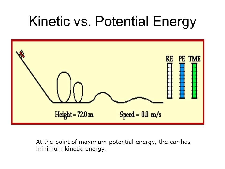 Kinetic vs. Potential Energy