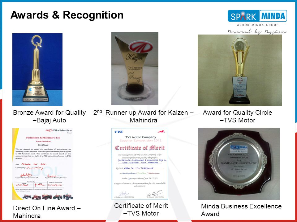 Awards & Recognition Bronze Award for Quality –Bajaj Auto