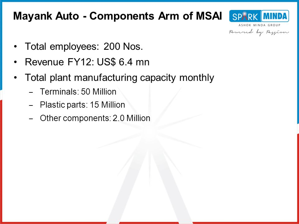 Mayank Auto - Components Arm of MSAI