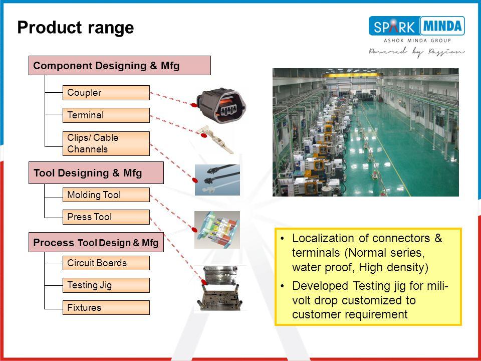 Minda sai ltd leading manufacturer of automotive wiring
