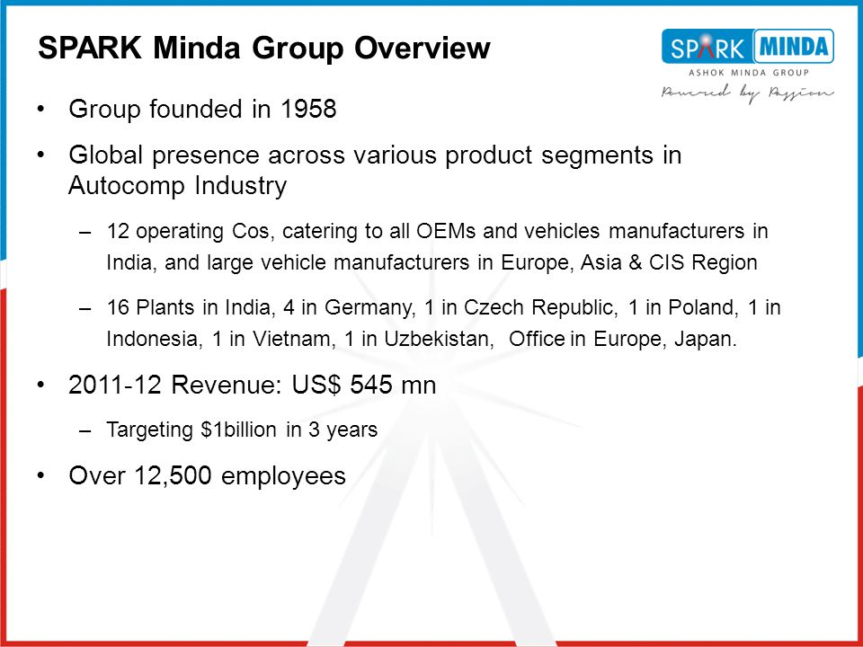 SPARK Minda Group Overview